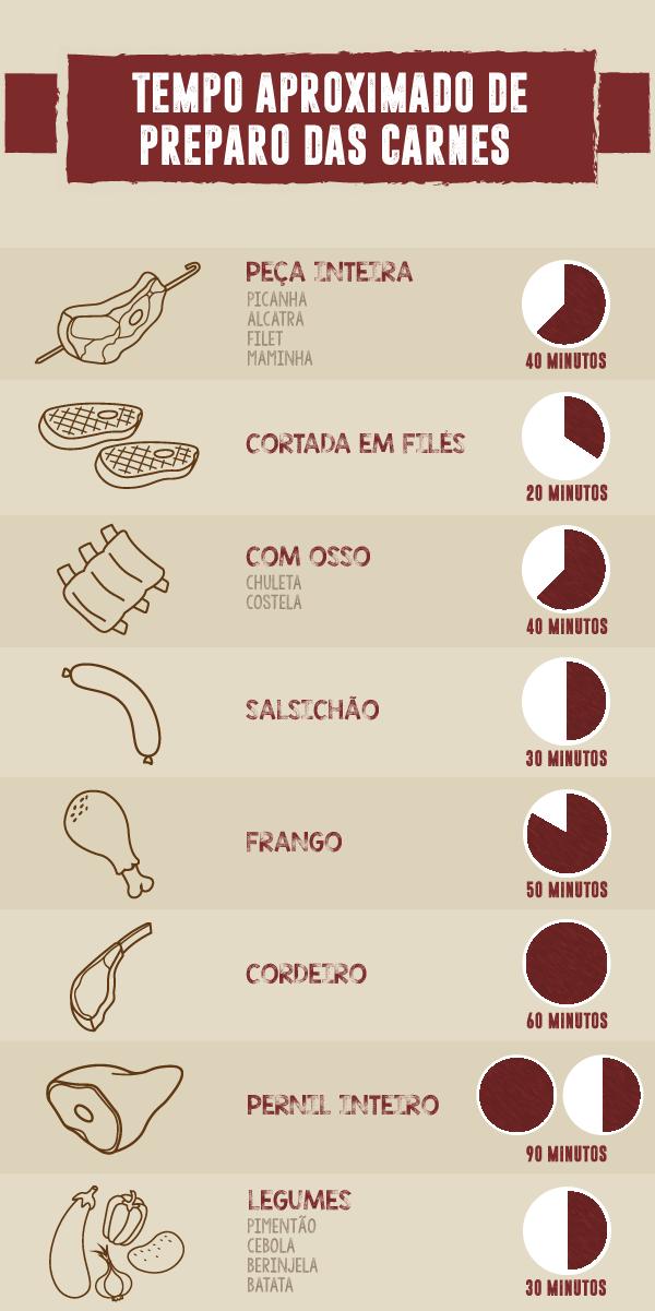 info_churrasco2